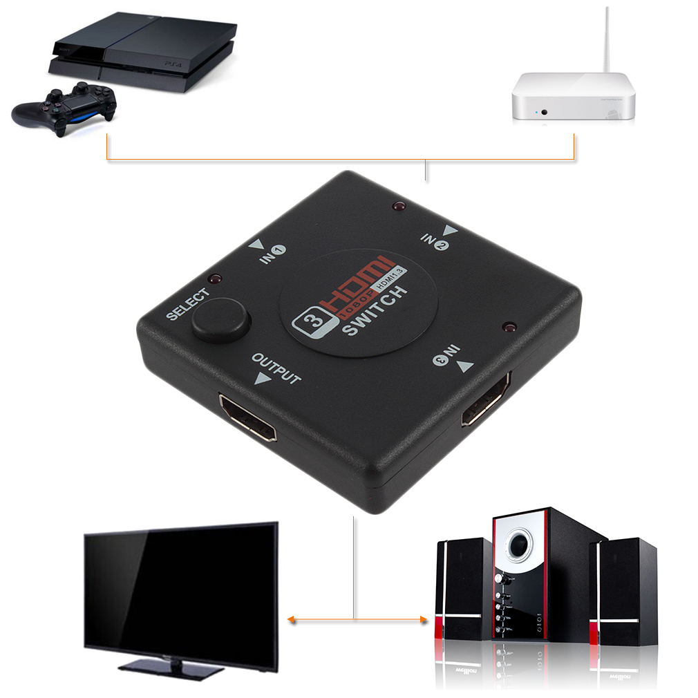 1080p 3 port hdmi splitter cable multi switch switcher for hdtv xbox ps3 sy ebay. Black Bedroom Furniture Sets. Home Design Ideas